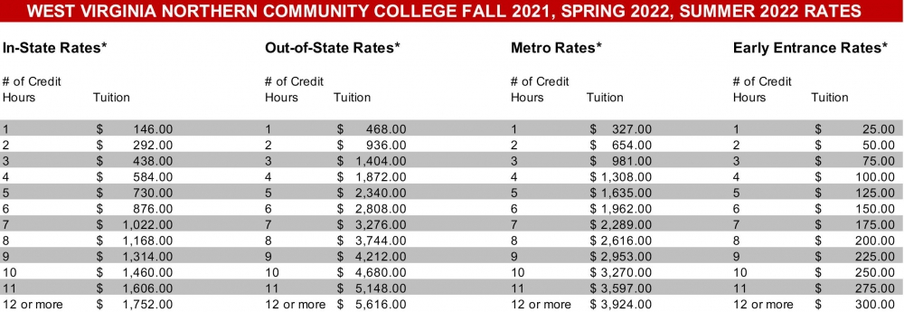 2021-2022 Tuition Schedule